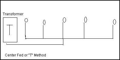 landscape lighting wiring t-method